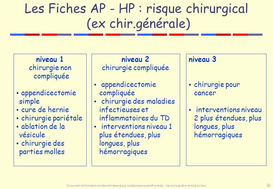 Les Fiches AP - HP : risque chirurgical (ex chir.générale)