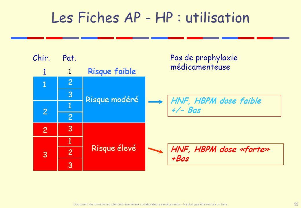 Les Fiches AP - HP : utilisation