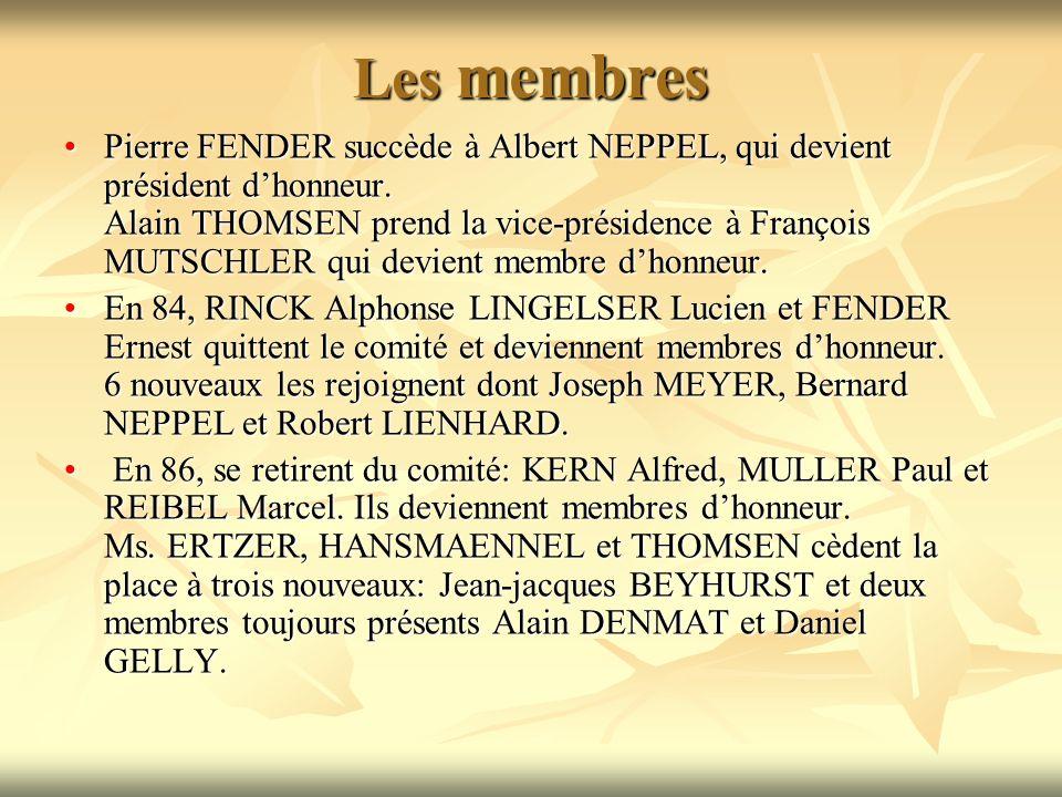 Les membres