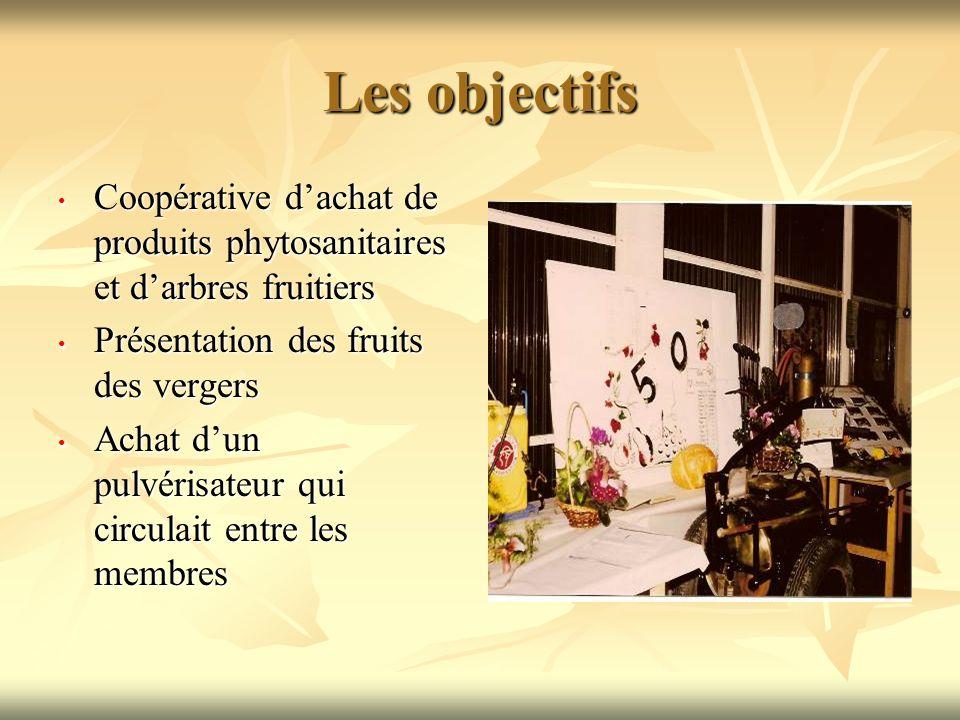 Les objectifs Coopérative d'achat de produits phytosanitaires et d'arbres fruitiers. Présentation des fruits des vergers.