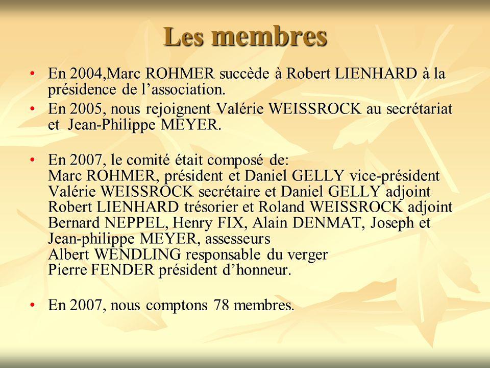 Les membres En 2004,Marc ROHMER succède à Robert LIENHARD à la présidence de l'association.