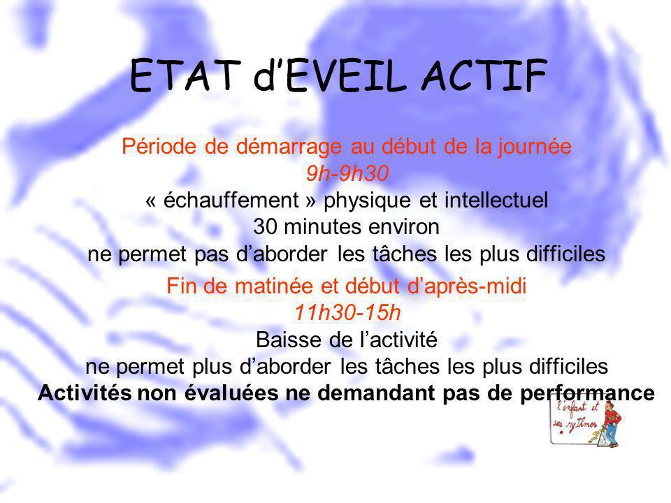 ETAT d'EVEIL ACTIF