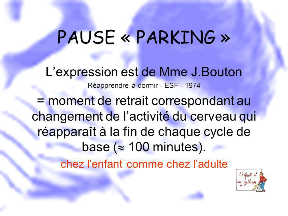 PAUSE « PARKING » L'expression est de Mme J.Bouton
