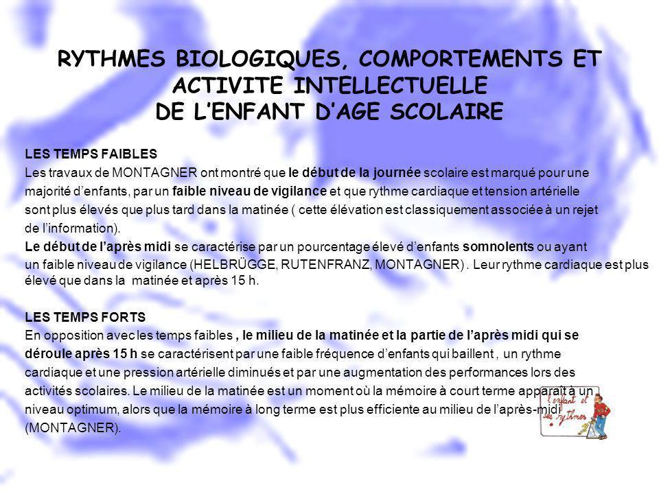 RYTHMES BIOLOGIQUES, COMPORTEMENTS ET ACTIVITE INTELLECTUELLE DE L'ENFANT D'AGE SCOLAIRE
