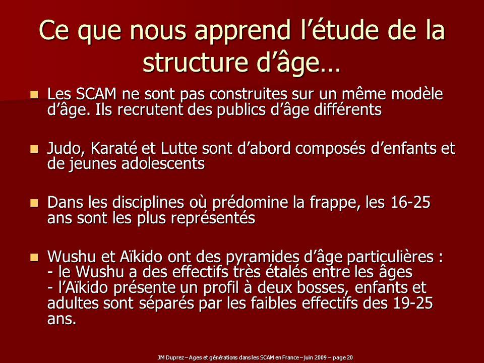 Ce que nous apprend l'étude de la structure d'âge…