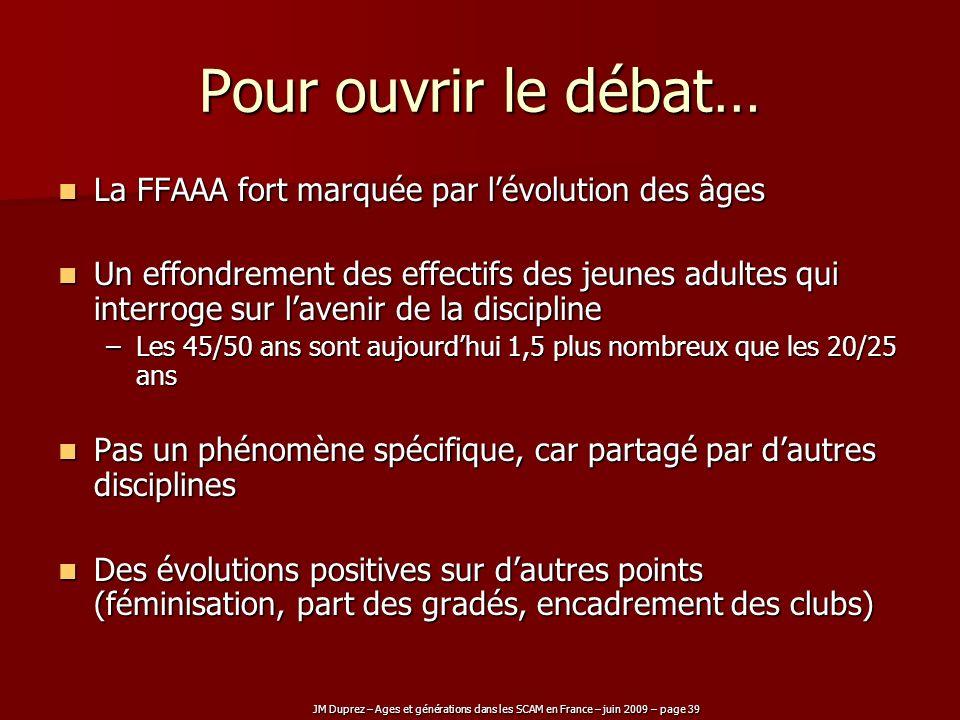 Pour ouvrir le débat… La FFAAA fort marquée par l'évolution des âges