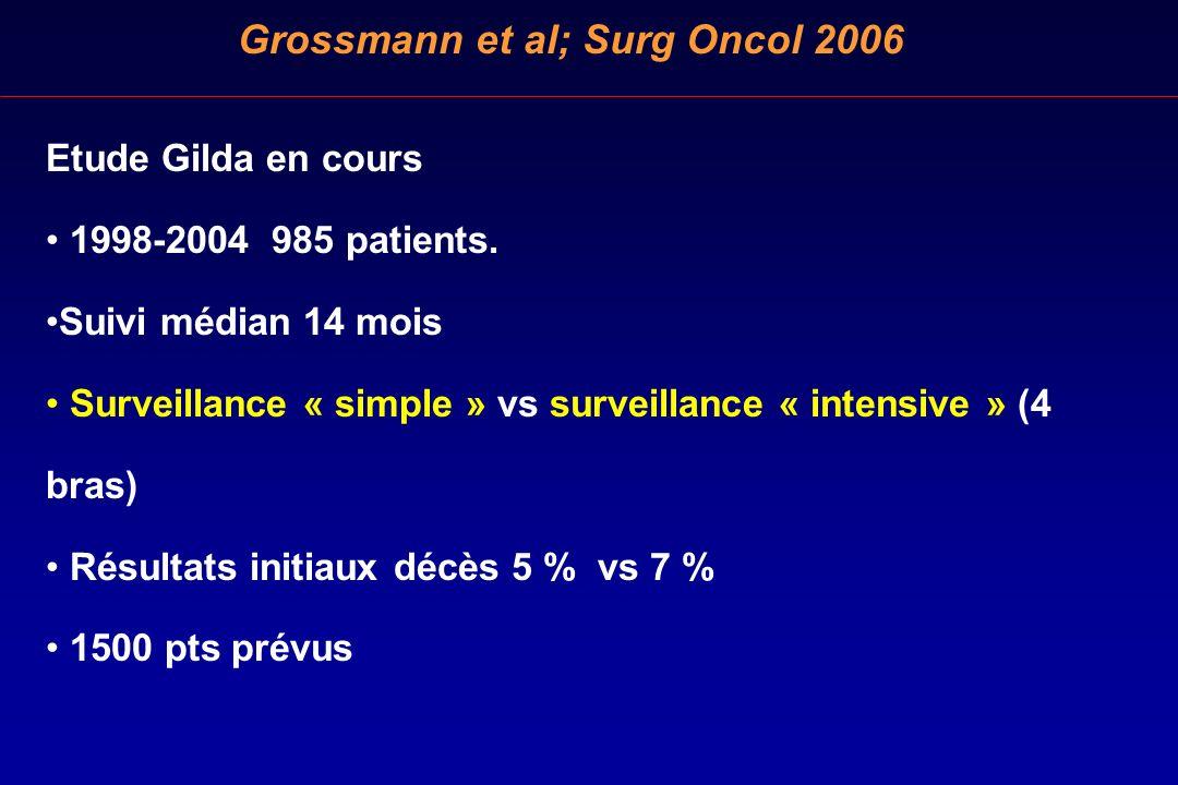 Grossmann et al; Surg Oncol 2006