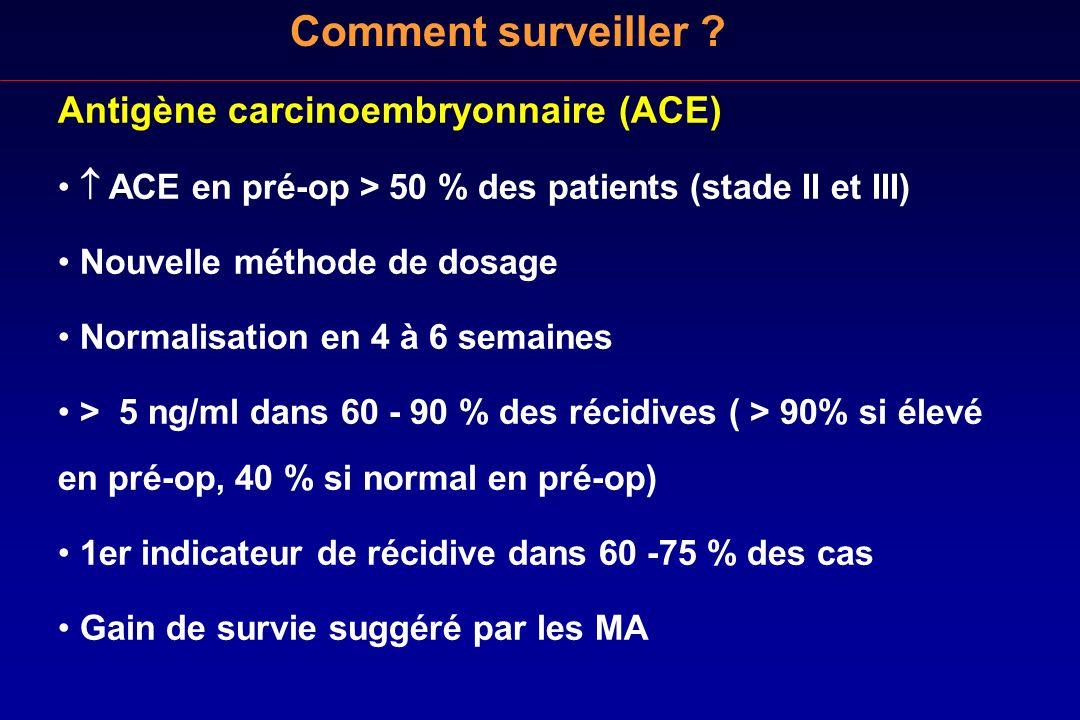 Comment surveiller Antigène carcinoembryonnaire (ACE)