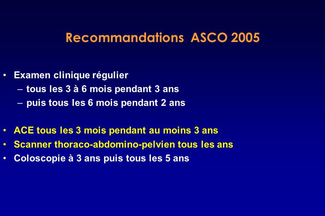 Recommandations ASCO 2005 Examen clinique régulier