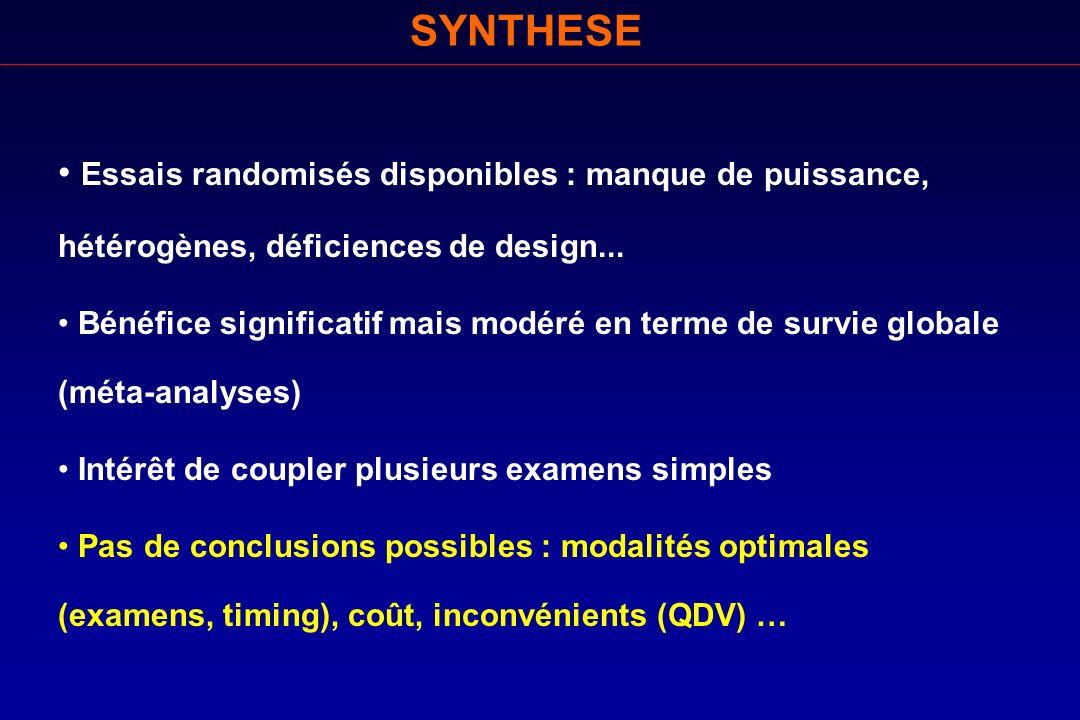 SYNTHESE Essais randomisés disponibles : manque de puissance, hétérogènes, déficiences de design...