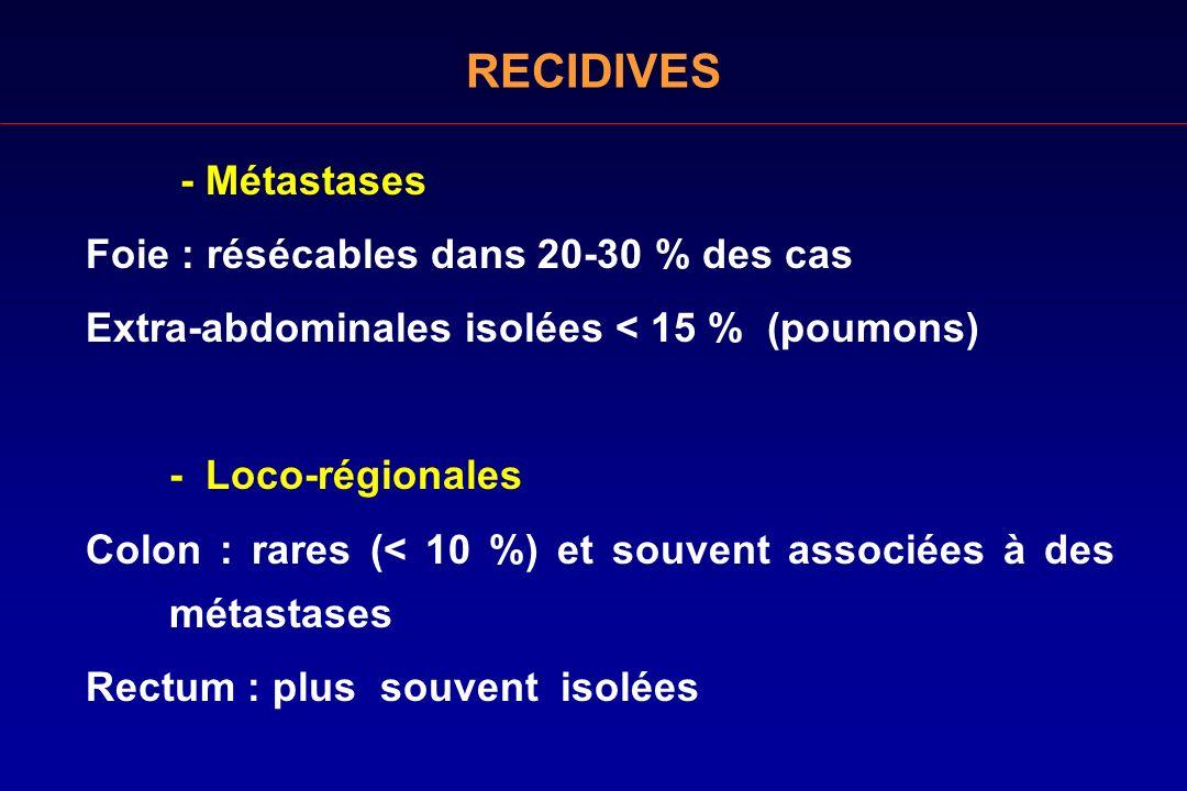 RECIDIVES - Métastases Foie : résécables dans 20-30 % des cas
