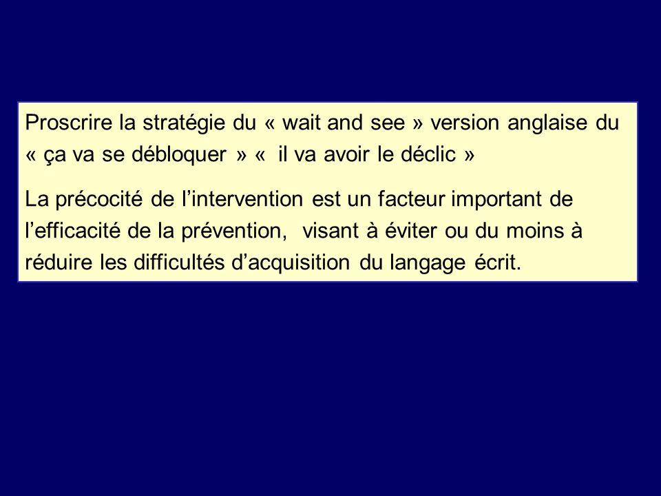 Proscrire la stratégie du « wait and see » version anglaise du « ça va se débloquer » « il va avoir le déclic »