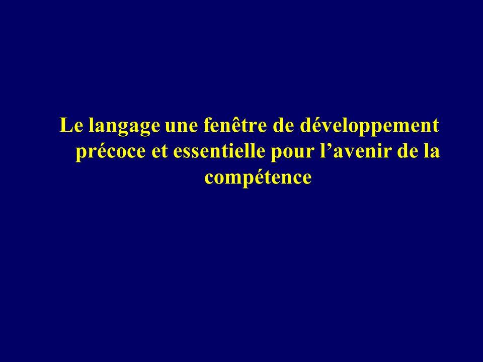 Le langage une fenêtre de développement précoce et essentielle pour l'avenir de la compétence