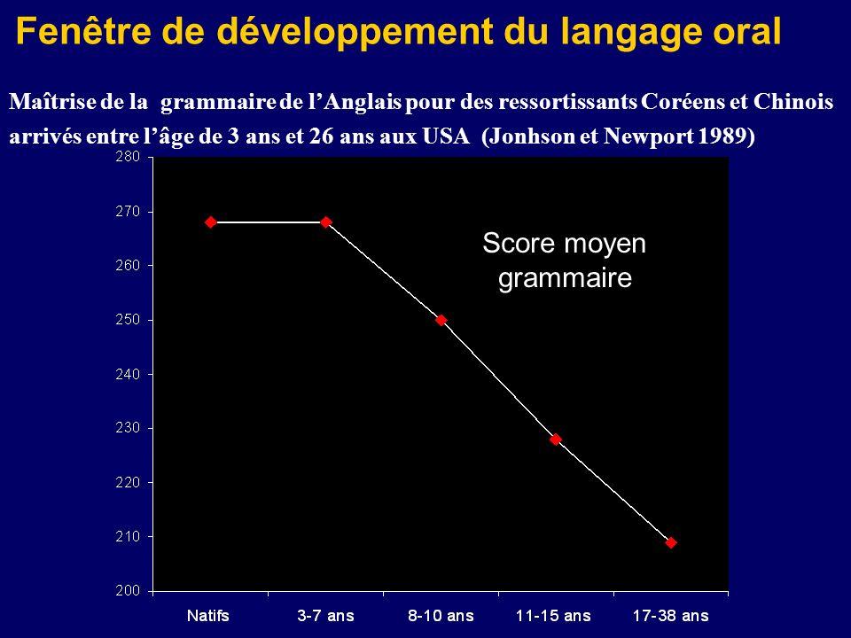 Fenêtre de développement du langage oral