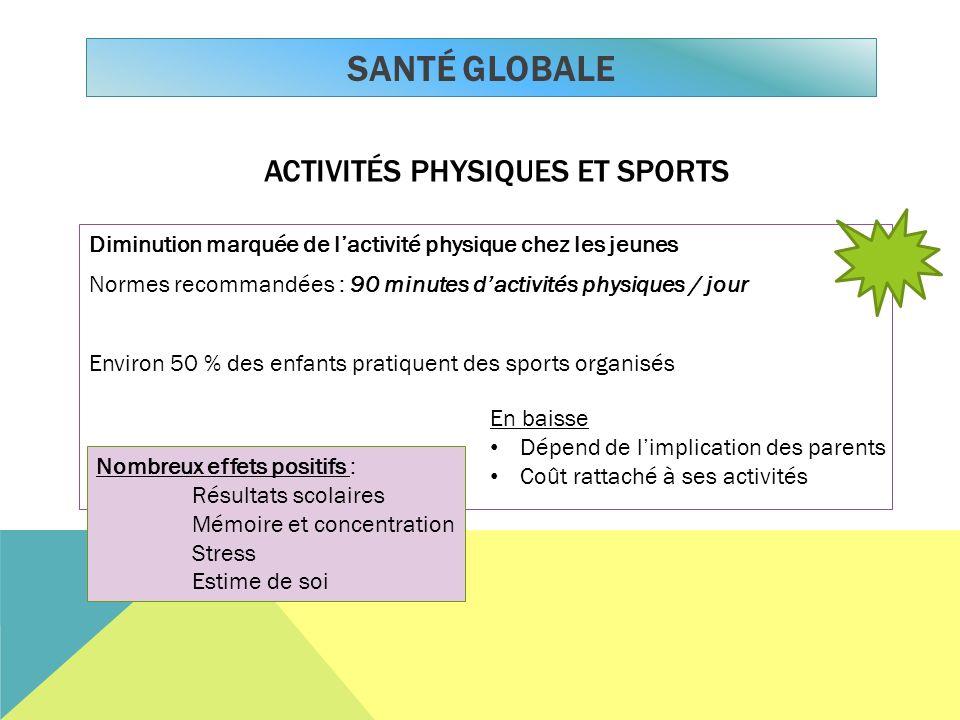 Activités physiques et sports