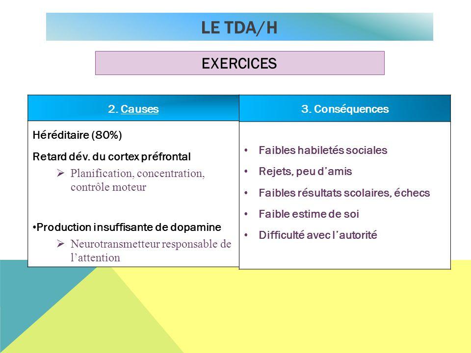 Le TDA/H EXERCICES 2. Causes Héréditaire (80%)