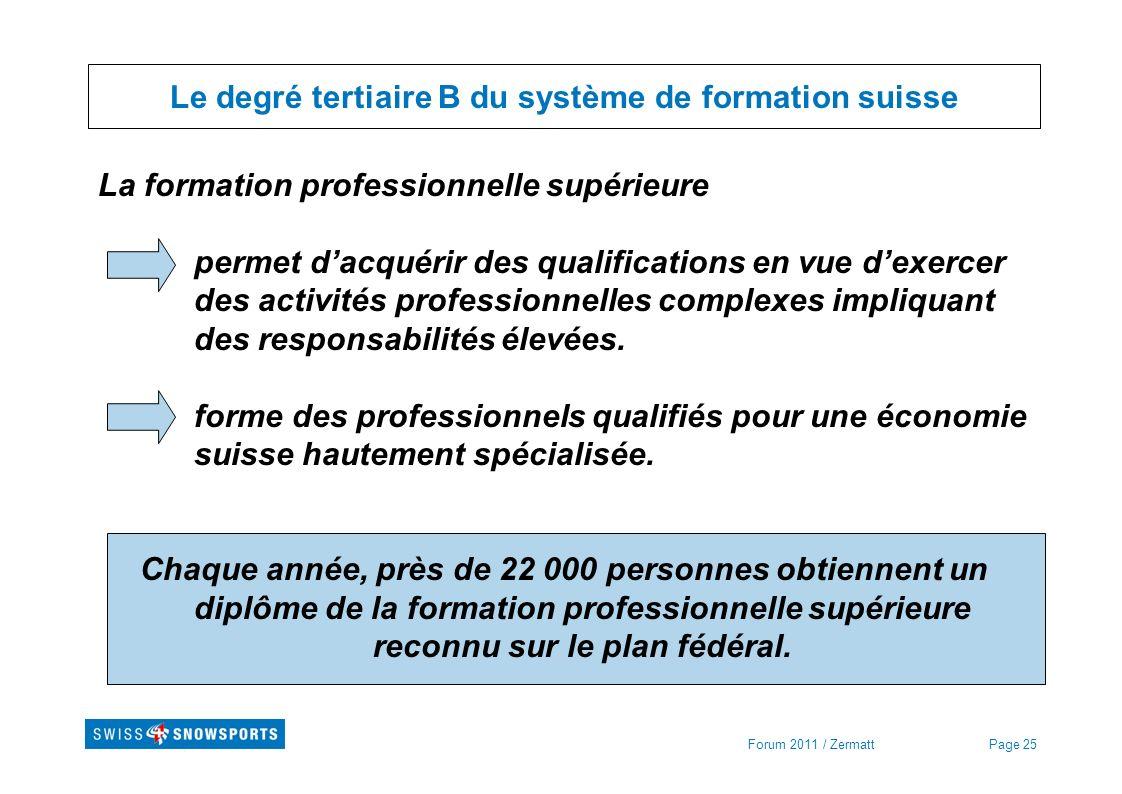 Le degré tertiaire B du système de formation suisse