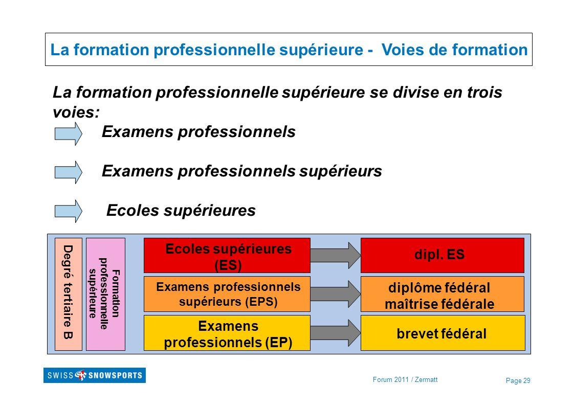 Formation professionnelle supérieure Examens professionnels