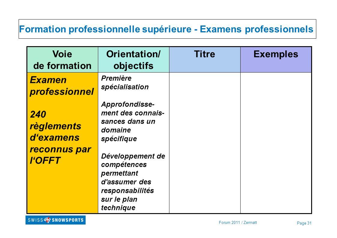 Formation professionnelle supérieure - Examens professionnels
