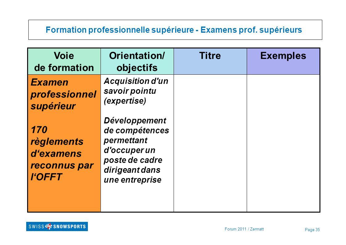 Formation professionnelle supérieure - Examens prof. supérieurs