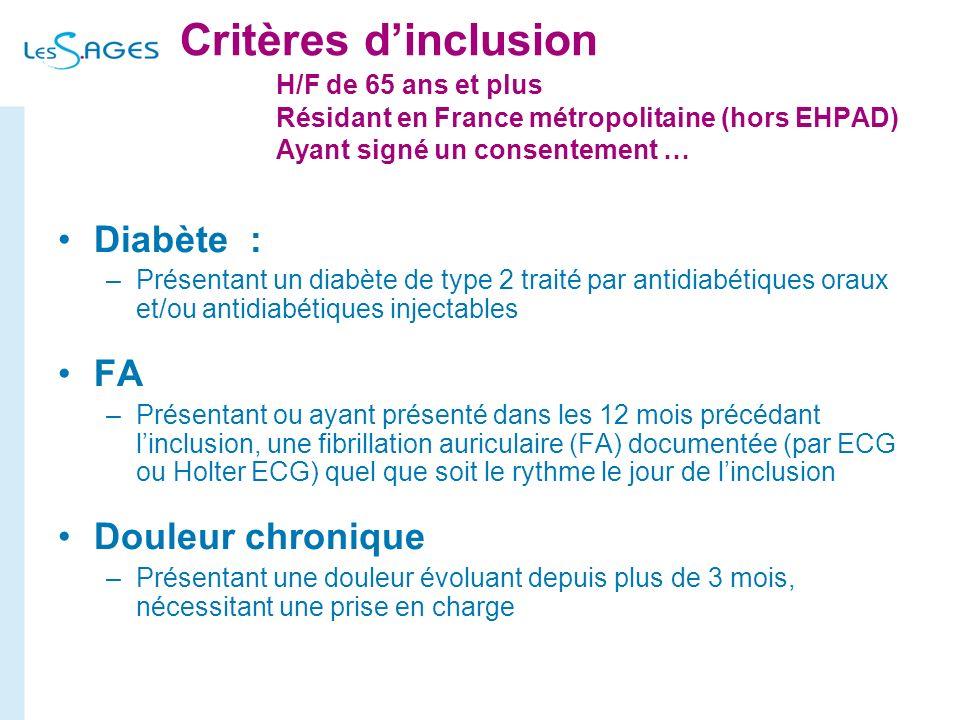 Critères d'inclusion. H/F de 65 ans et plus