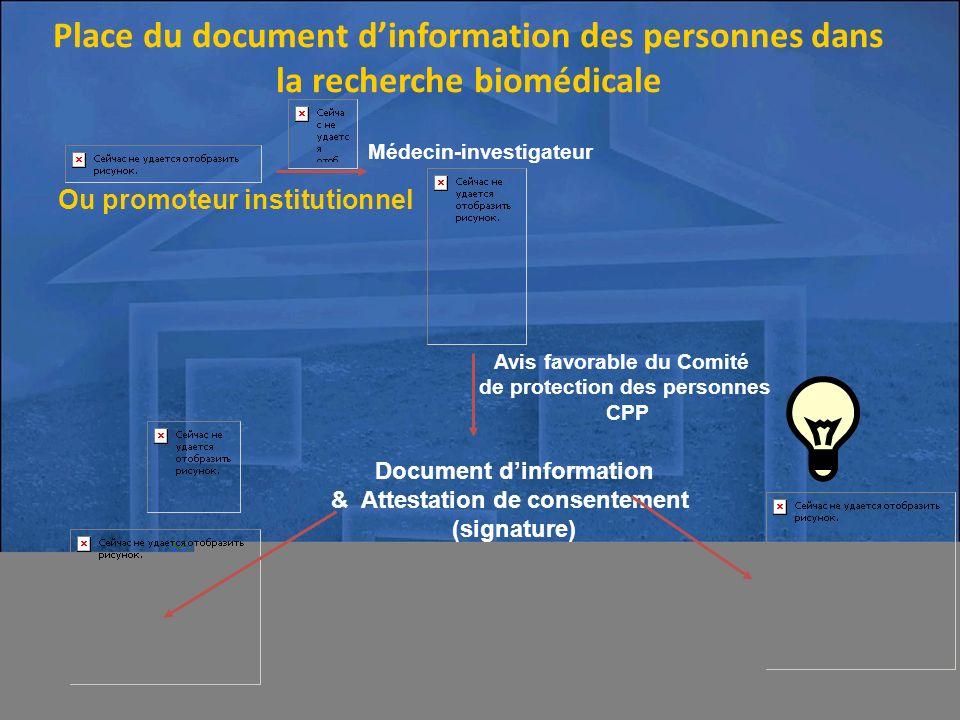 Place du document d'information des personnes dans la recherche biomédicale