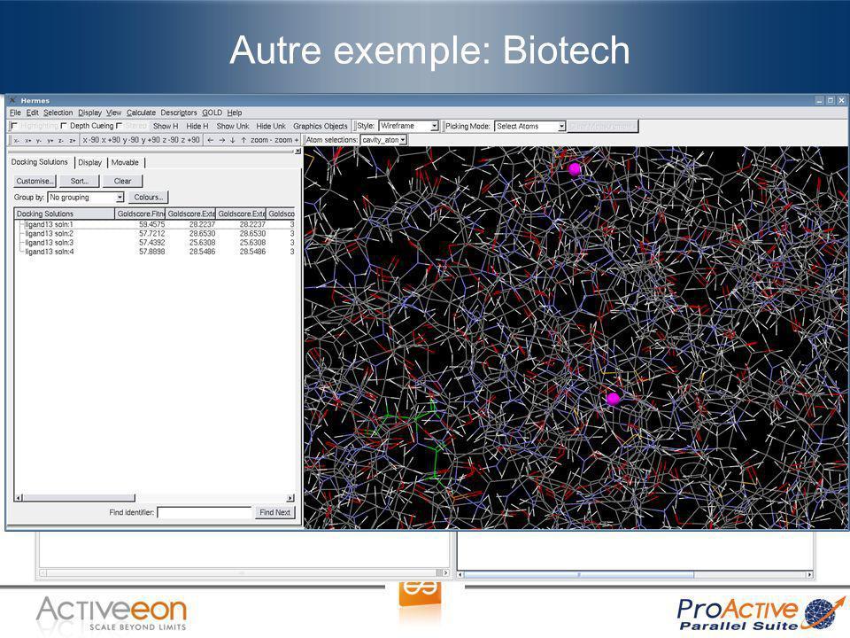 Autre exemple: Biotech