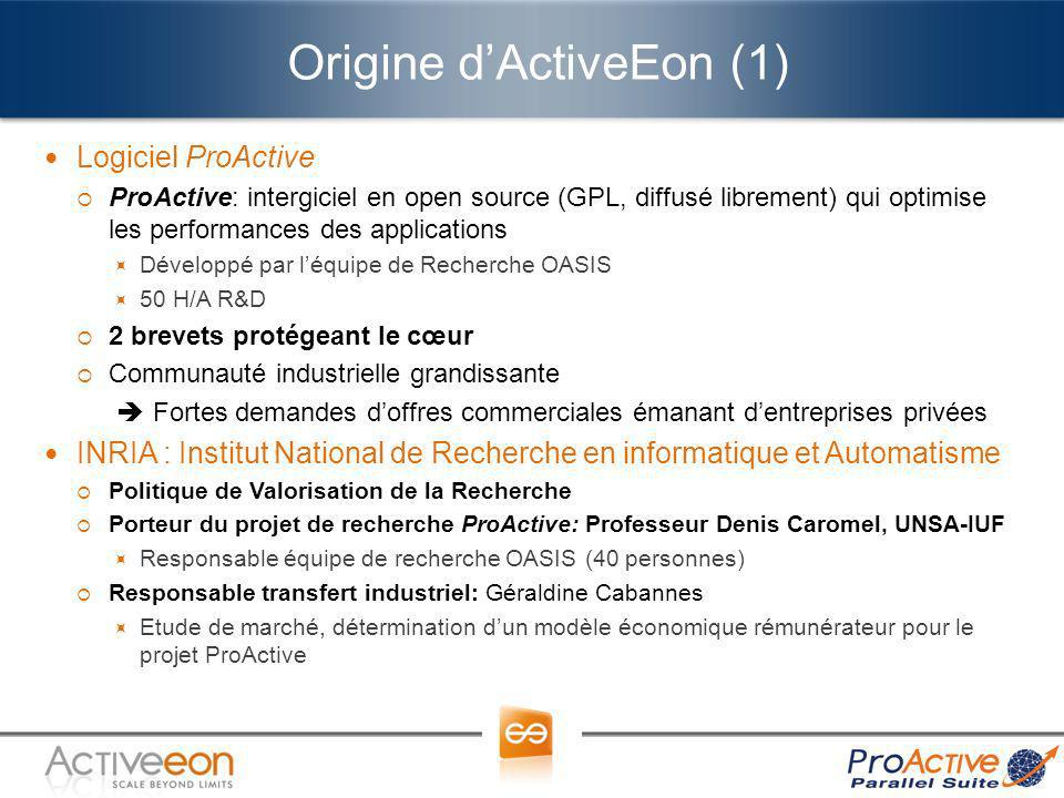 Origine d'ActiveEon (1)