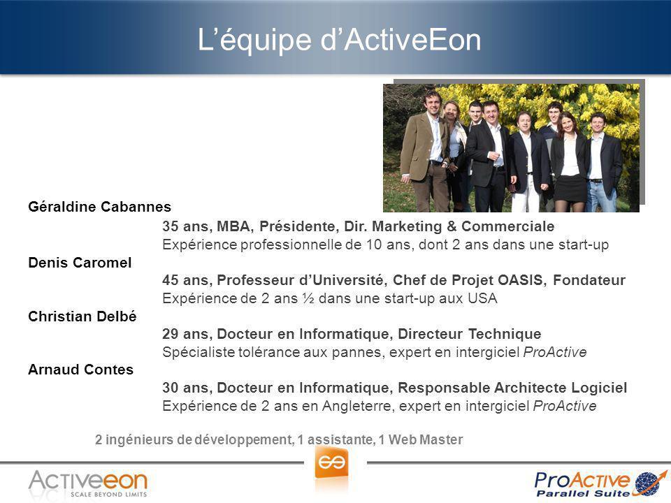 L'équipe d'ActiveEon Géraldine Cabannes