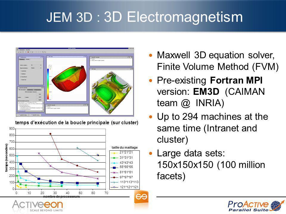 JEM 3D : 3D Electromagnetism