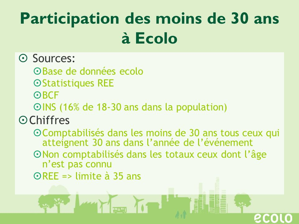 Participation des moins de 30 ans à Ecolo