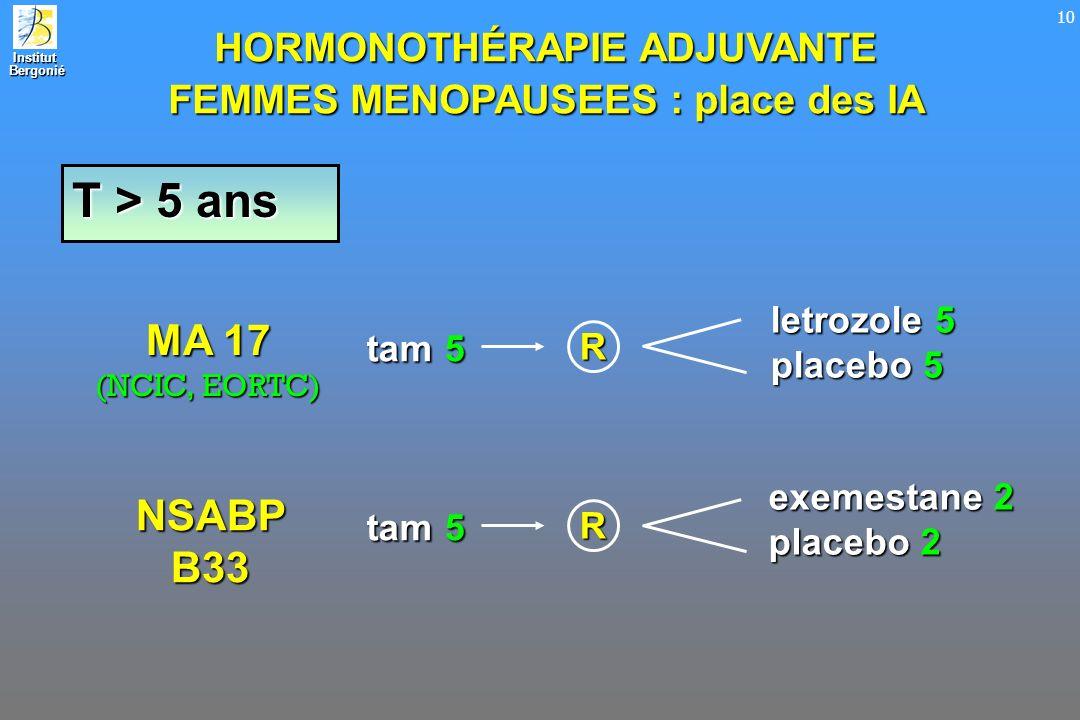 HORMONOTHÉRAPIE ADJUVANTE FEMMES MENOPAUSEES : place des IA