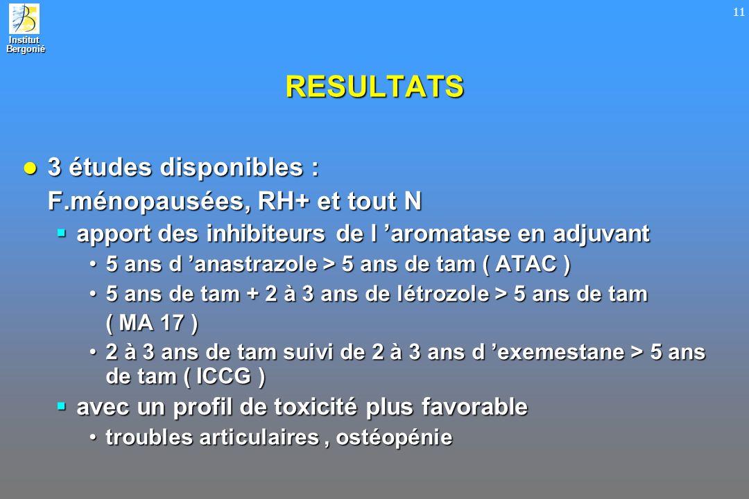RESULTATS 3 études disponibles : F.ménopausées, RH+ et tout N