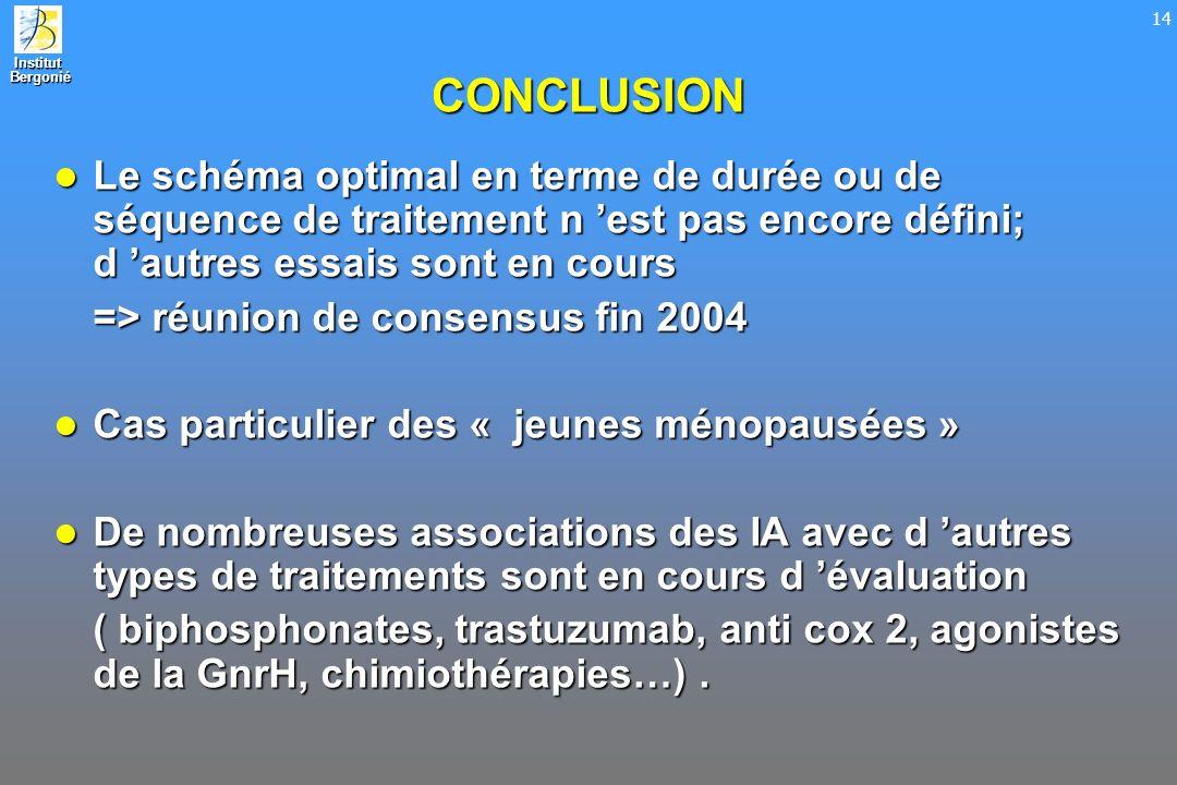 CONCLUSION Le schéma optimal en terme de durée ou de séquence de traitement n 'est pas encore défini; d 'autres essais sont en cours.