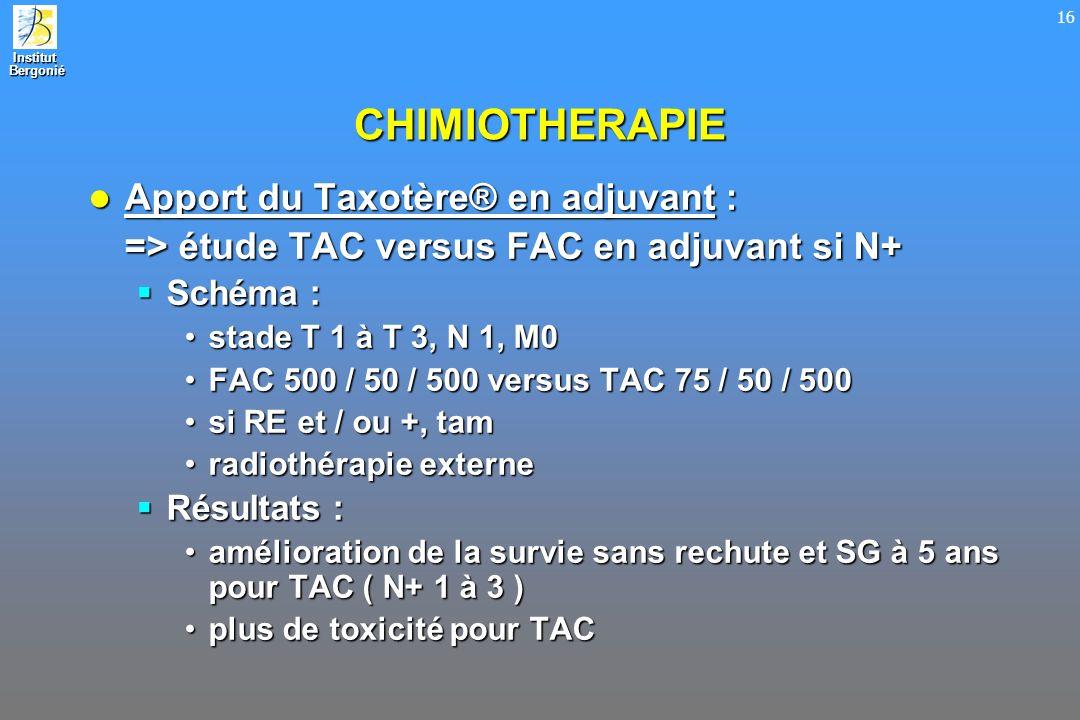 CHIMIOTHERAPIE Apport du Taxotère® en adjuvant :