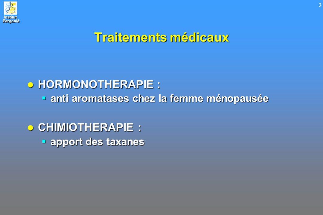 Traitements médicaux HORMONOTHERAPIE : CHIMIOTHERAPIE :
