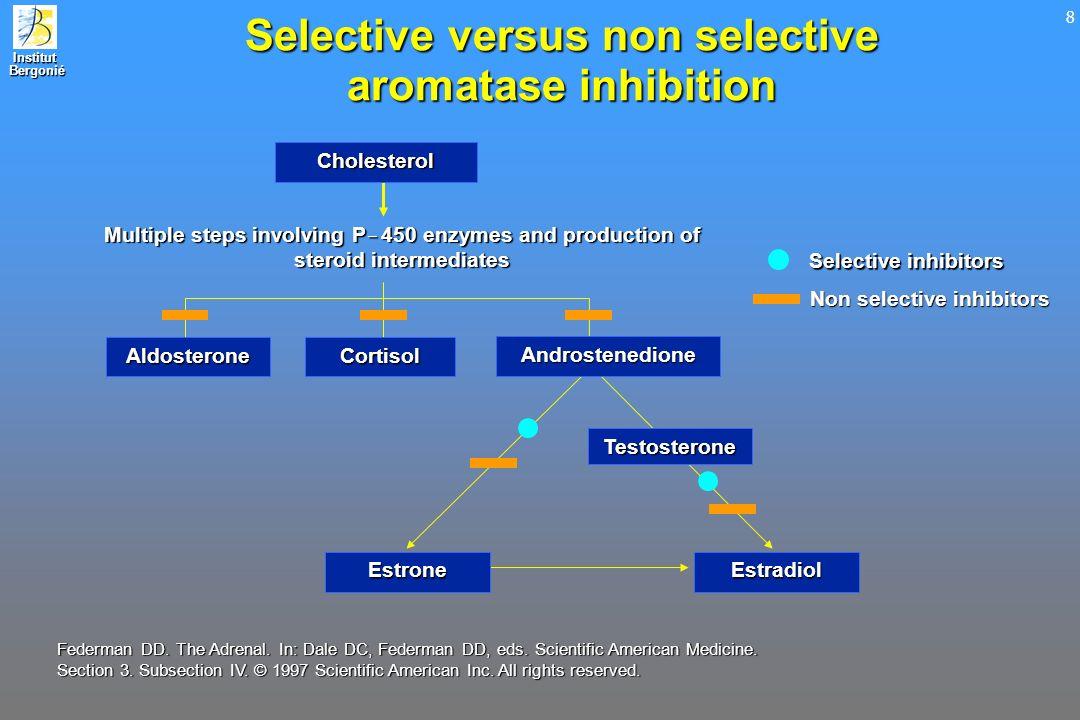 Selective versus non selective aromatase inhibition