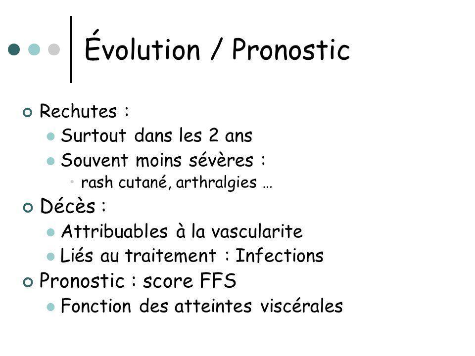 Évolution / Pronostic Décès : Pronostic : score FFS Rechutes :