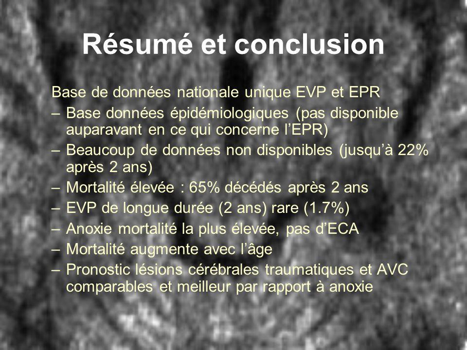 Résumé et conclusion Base de données nationale unique EVP et EPR