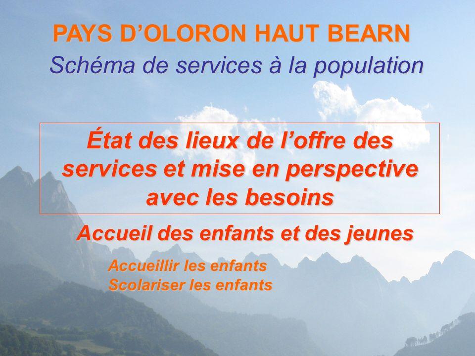 PAYS D'OLORON HAUT BEARN Schéma de services à la population