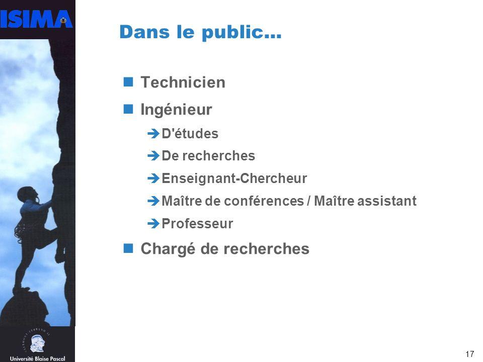 Dans le public... Technicien Ingénieur Chargé de recherches D études
