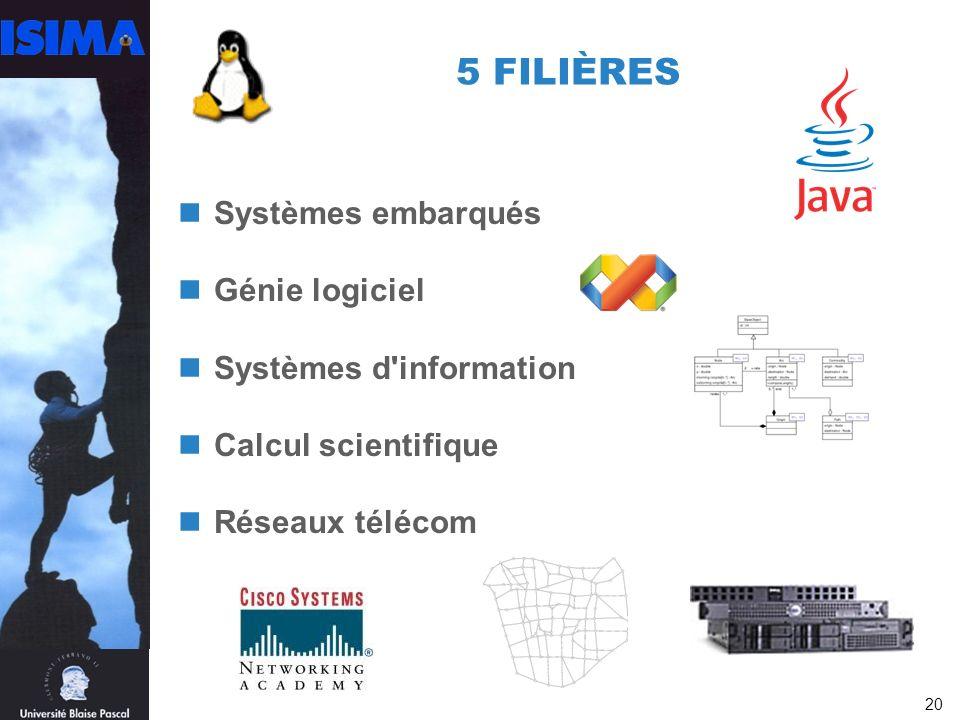 5 FILIÈRES Systèmes embarqués Génie logiciel Systèmes d information