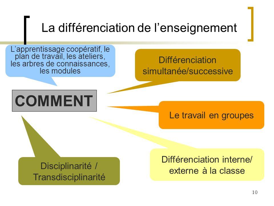 La différenciation de l'enseignement
