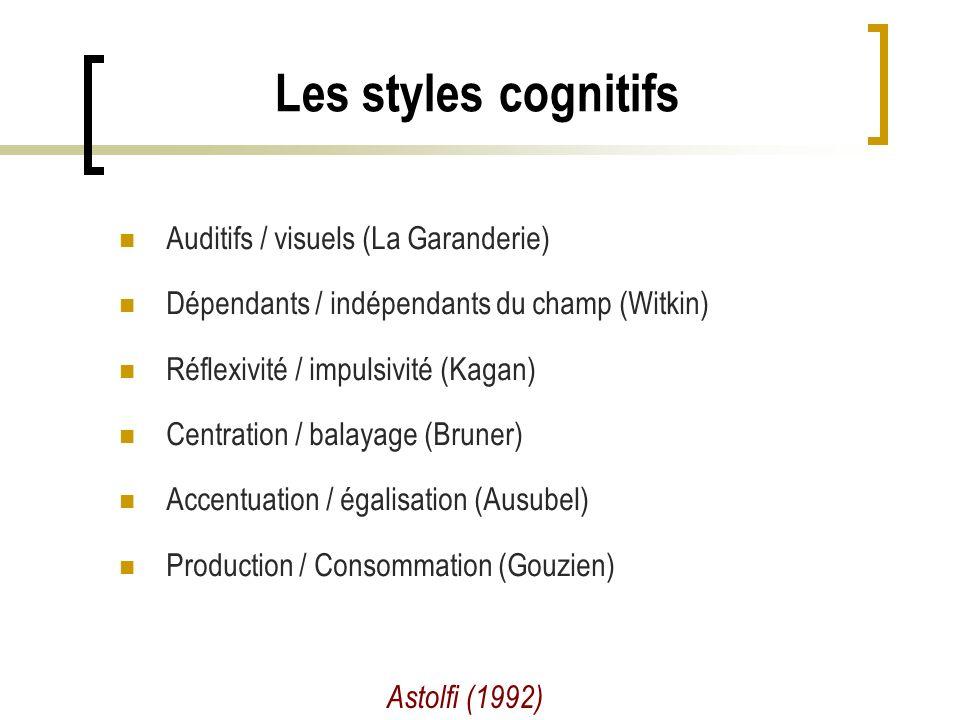 Les styles cognitifs Auditifs / visuels (La Garanderie)