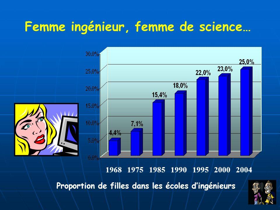 Femme ingénieur, femme de science…