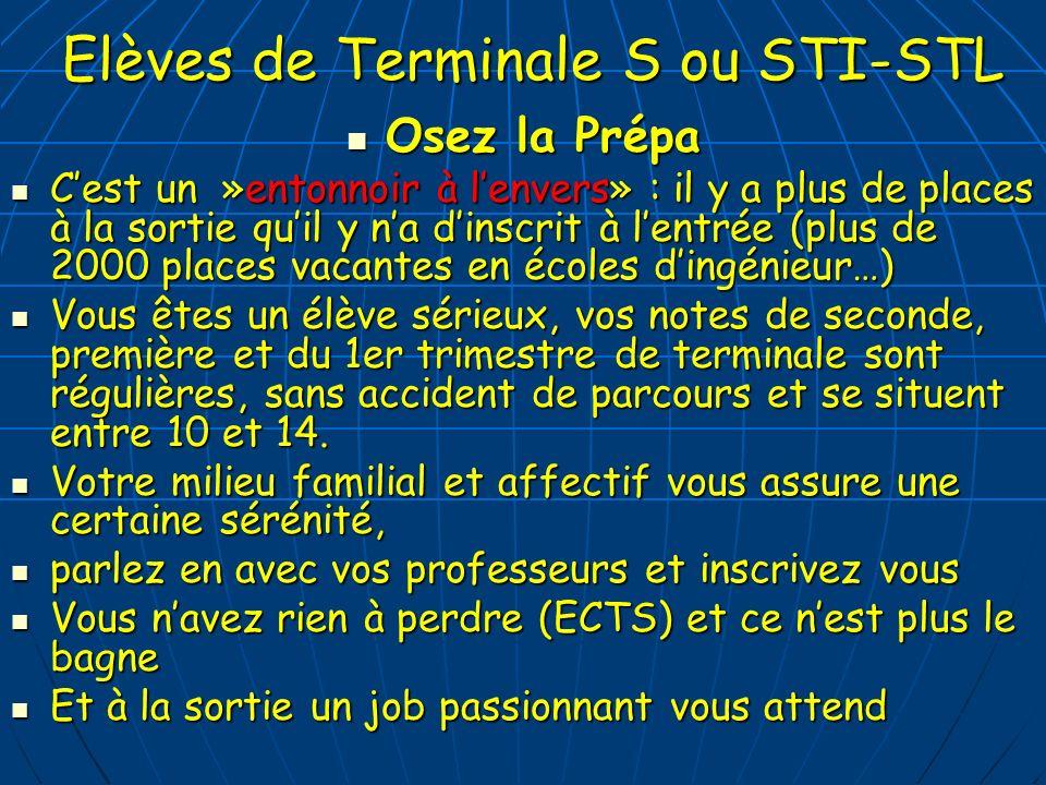 Elèves de Terminale S ou STI-STL