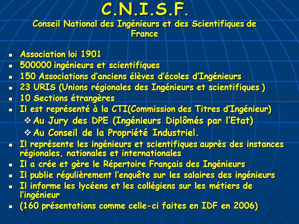 C.N.I.S.F. Conseil National des Ingénieurs et des Scientifiques de France