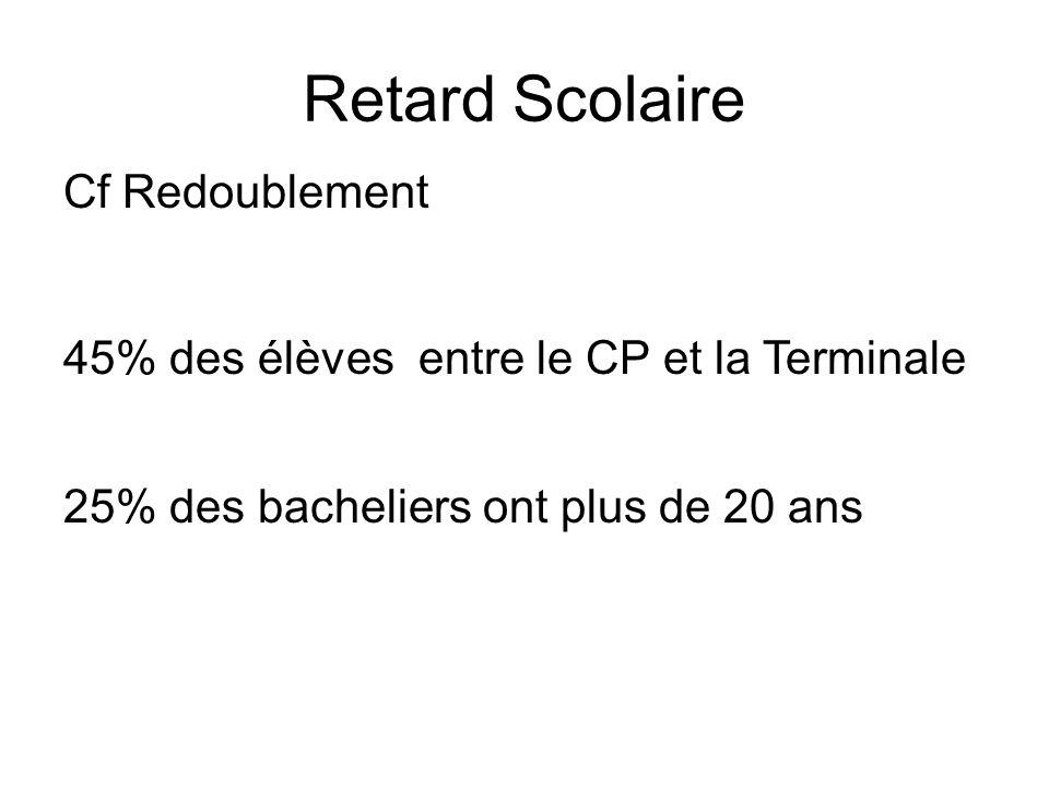 Retard Scolaire Cf Redoublement
