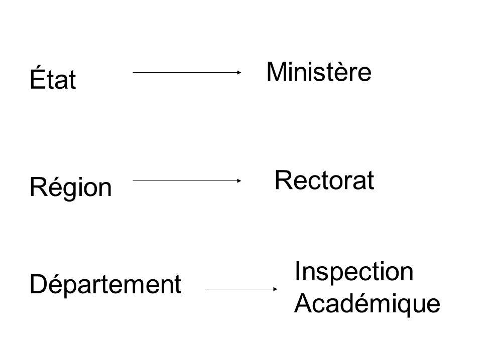 Ministère État Rectorat Région Département Inspection Académique