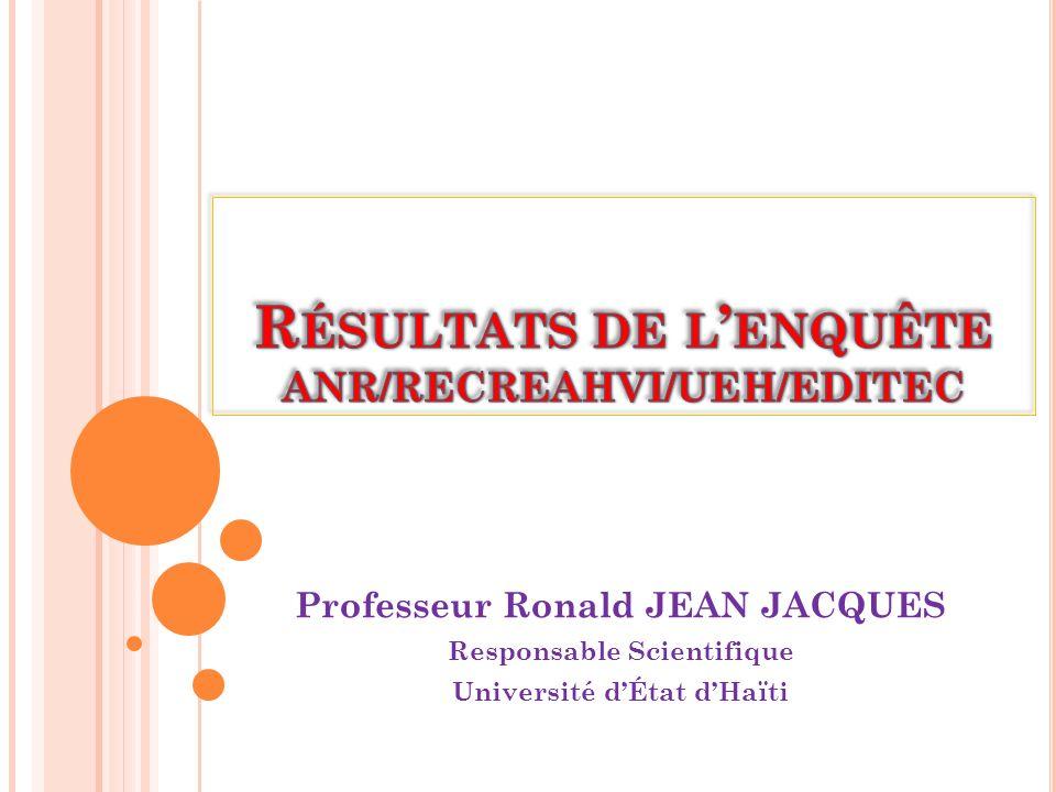 Résultats de l'enquête ANR/RECREAHVI/UEH/EDITEC